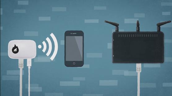 Qui puoi vedere come Shellfire Box si collega al tuo modem di casa